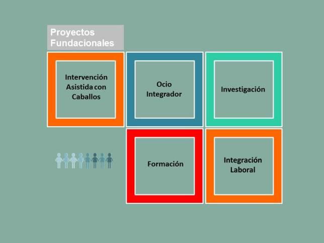 Presentación F. MHG 26042017
